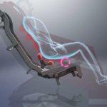 Sırtta 3D Masaj Sistemi