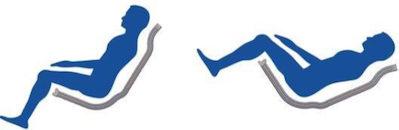 L-shape Masaj Mekanizması